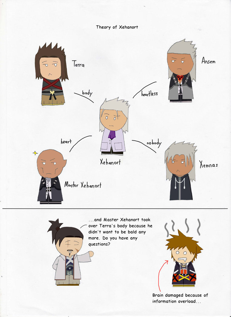 Xehanort wanted hair comic